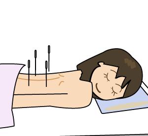 首が痛い 病院 寝屋川市