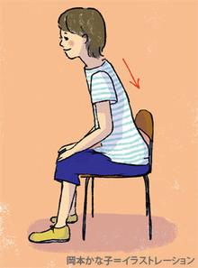 授乳時に肩甲骨が痛い
